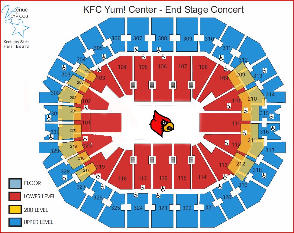 Louisville Basketball Recruiting Big Board - Card Chronicle |Kfc Yum Arena