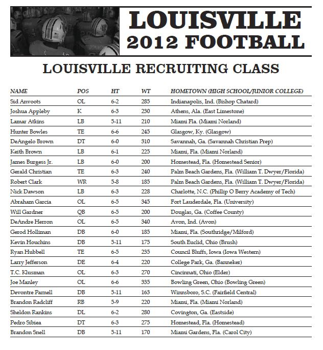 Louisville commitments done