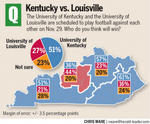 Illustration published in the Lexington Herald-Leader.